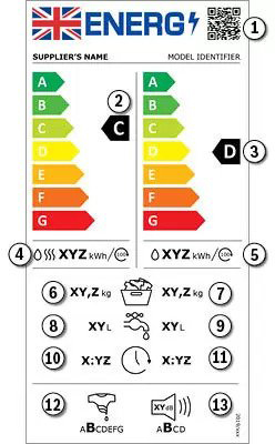 washer driers labels